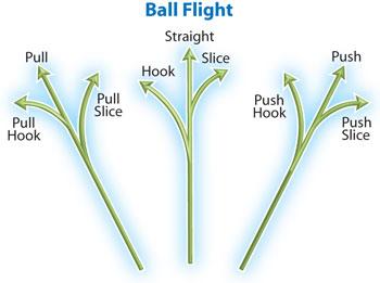 golf ball flight slice