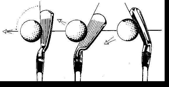 golf face angle