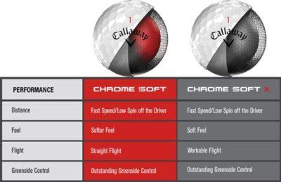 CallawayChromeSoft x golf ball 2019