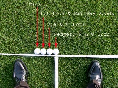 golf ball position golf stance